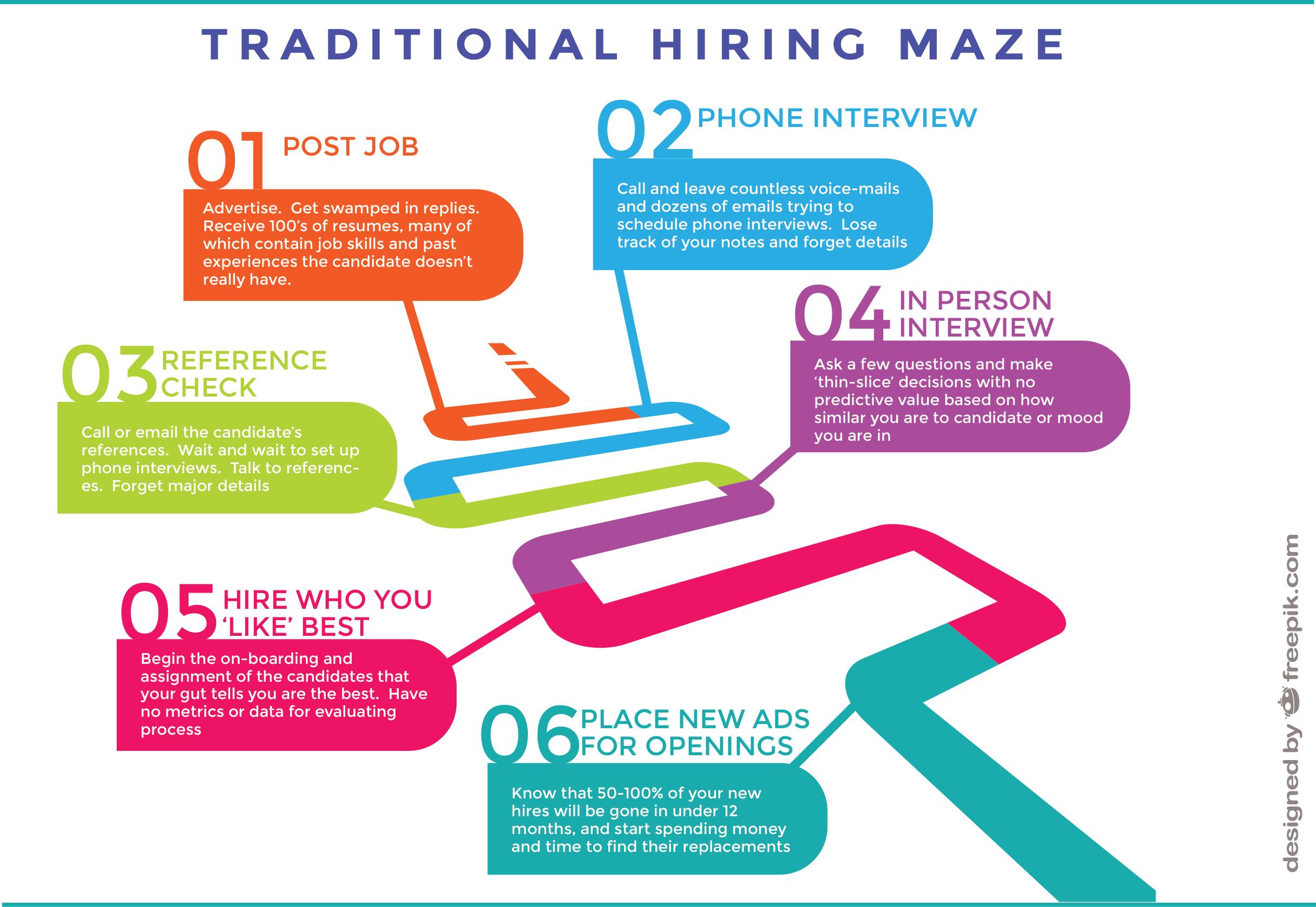 Hiring Maze-6-21-17