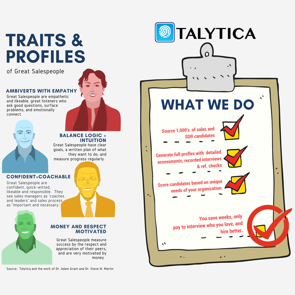 Great Sales People – Traits that define them (infographic)
